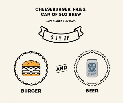 beer and burger whats on image